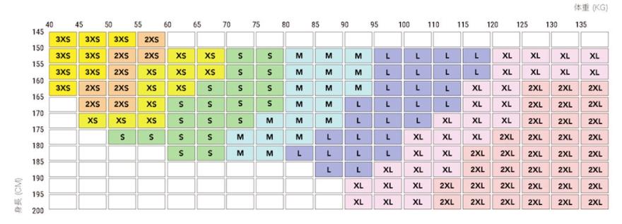 EMSスーツActiveの対応サイズ一覧