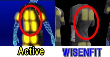 EMSスーツActiveとWISENFITの背中のEMS電極パッド比較